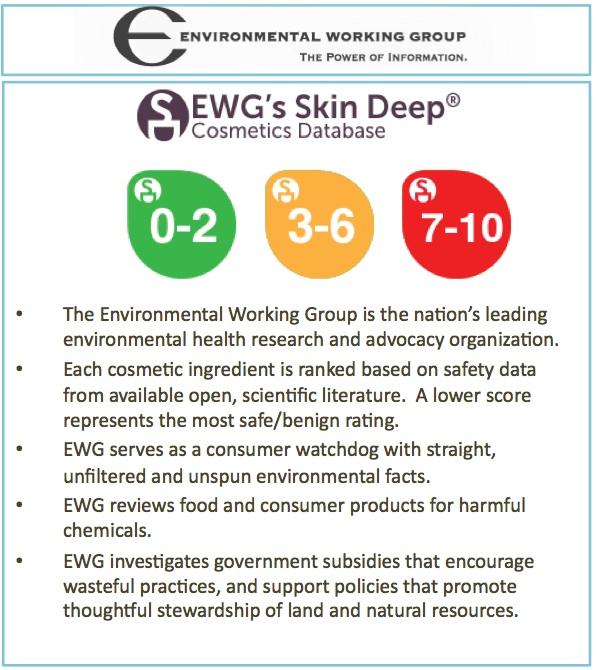 EWG Comparison